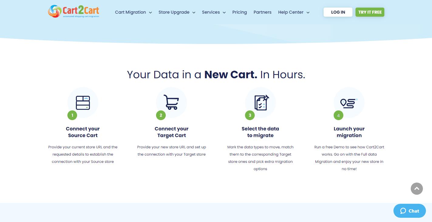 Cart2Cart-Review